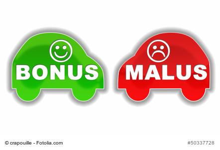 Les motifs de résiliation d'un contrat d'assurance automobile par la compagnie